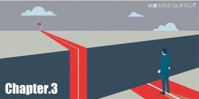 【全国一斉アンケート調査から読み解く】弁護士を選ぶ基準と 相談・依頼に対するハードル Chapter.3