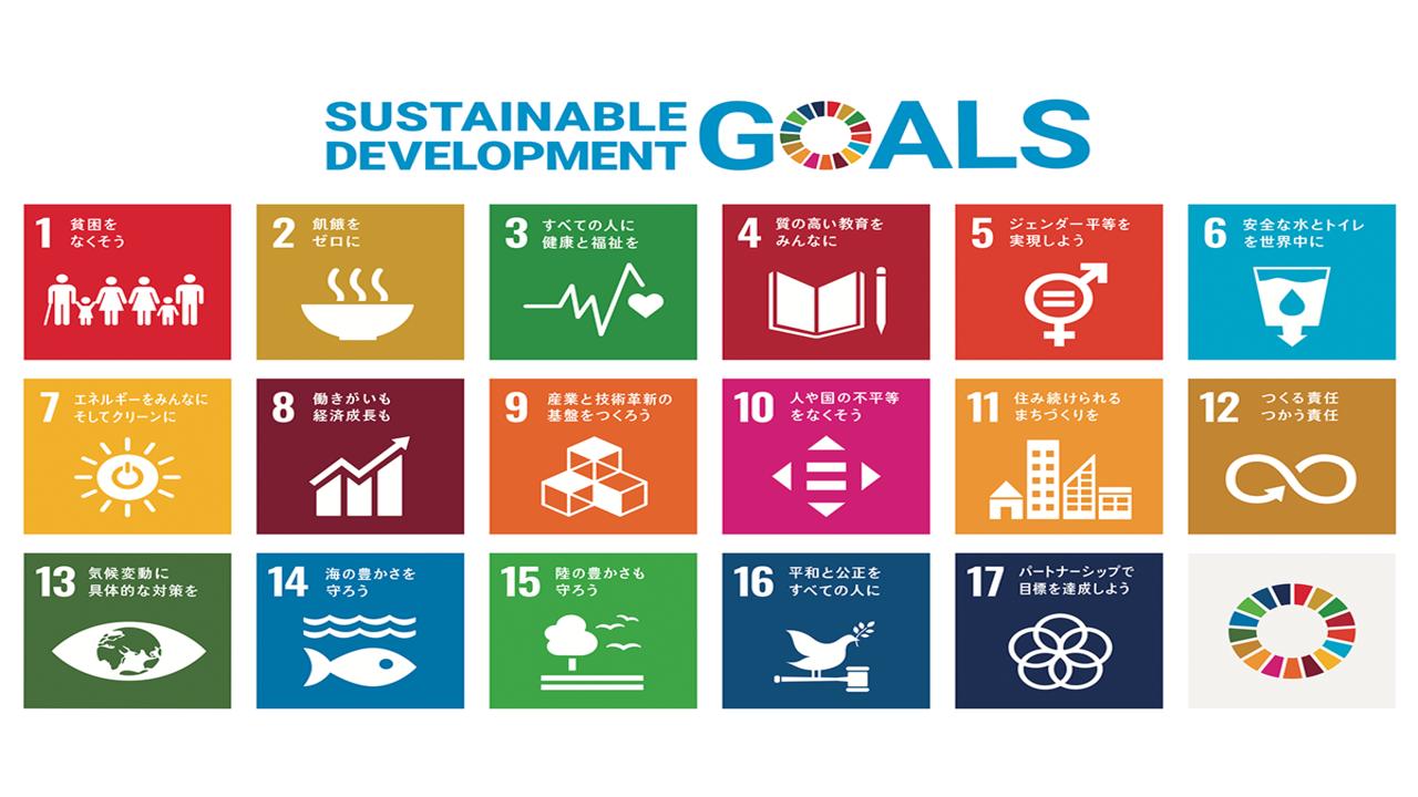 【小学生の子どもをもつお母さん約400名に聞いた!】SDGs認知度