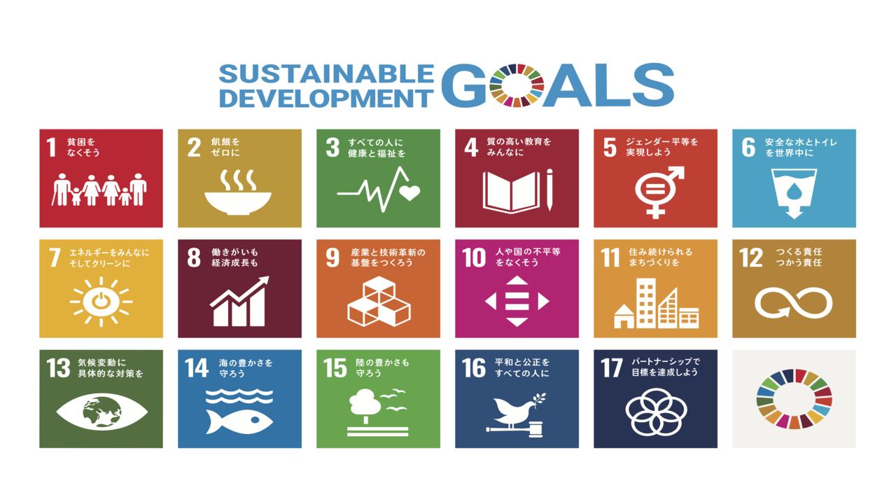 【みんな知ってる?】SDGsとは?17の目標の解説をまとめました!