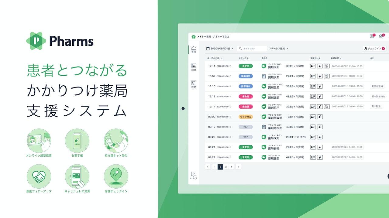 Pharms紹介資料