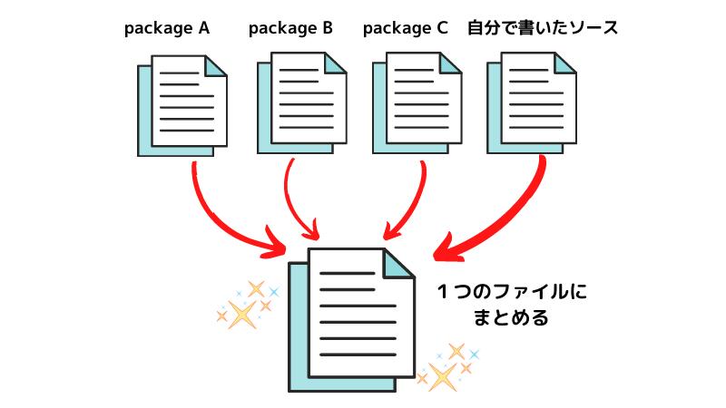 webpackイメージ