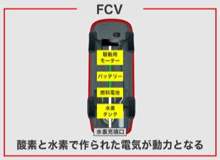 燃料電池車の特徴