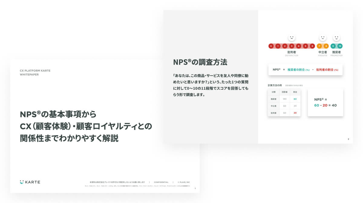 NPS®とCX(顧客体験)・顧客ロイヤリティとの関係性