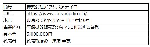 株式会社アクシスメディコ