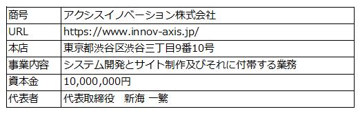 アクシスイノベーション株式会社