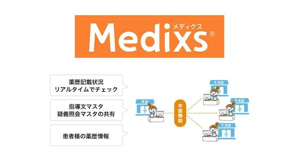 「CNET Japan」で『クラウド型電子薬歴 Medixs』に関する記事をご執筆・ご掲載いただきました